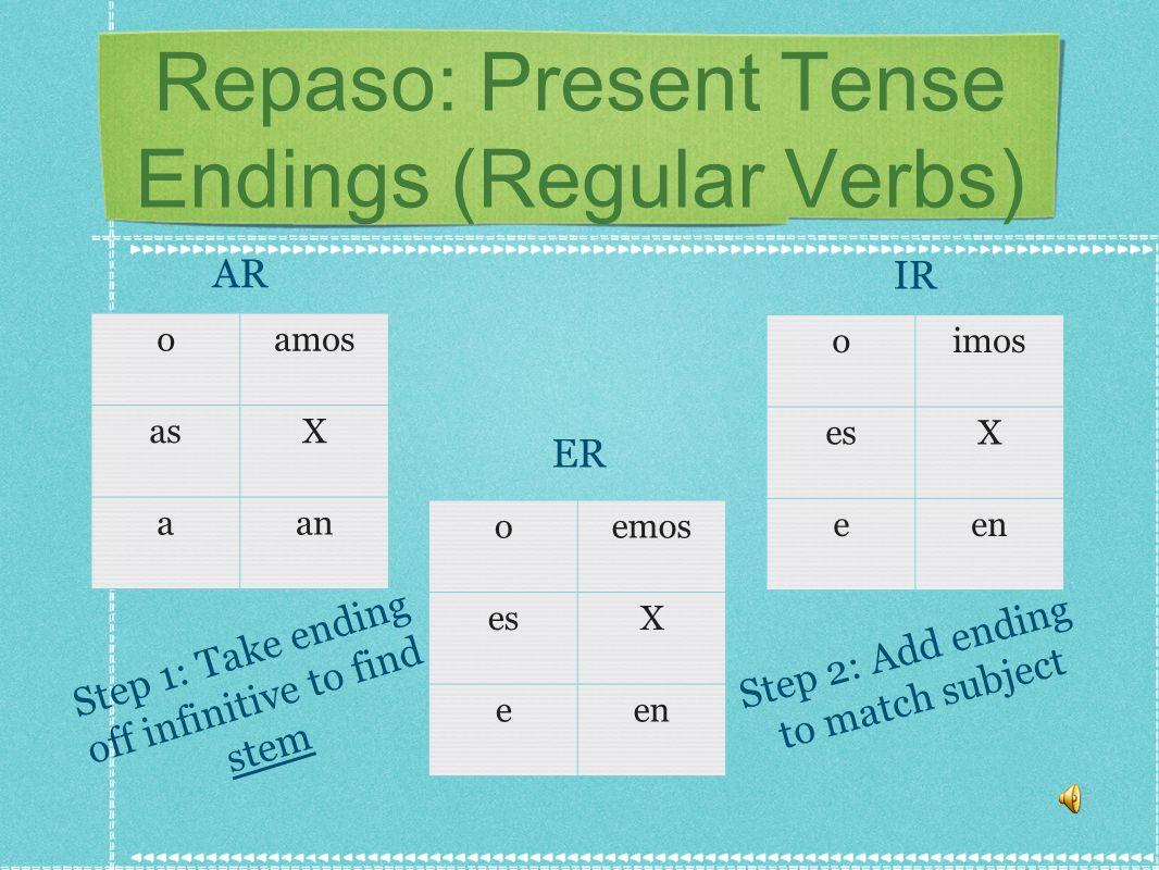 Repaso: Present Tense Endings (Regular Verbs)