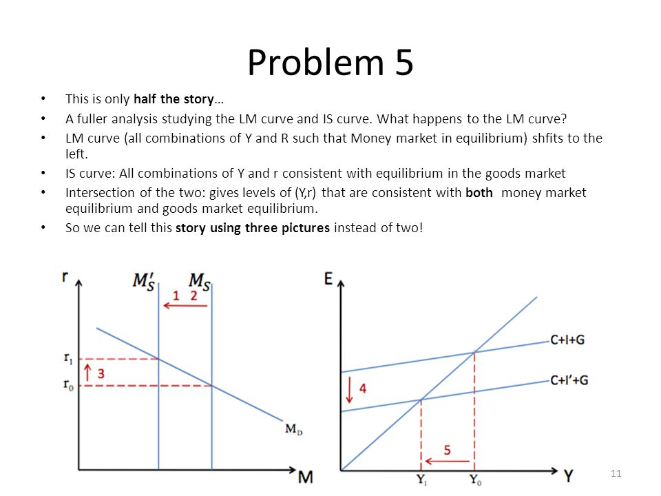 Problem 5 This is only half the story…