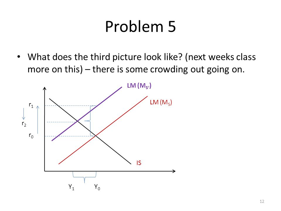 Problem 5 What does the third picture look like (next weeks class more on this) – there is some crowding out going on.