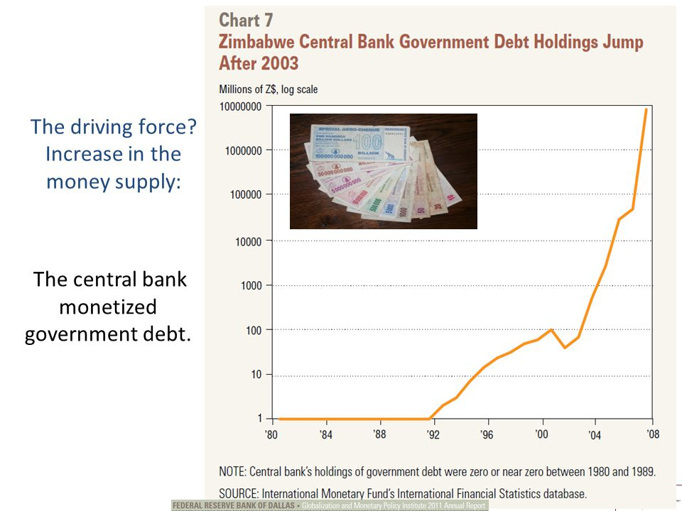 The central bank monetized government debt.