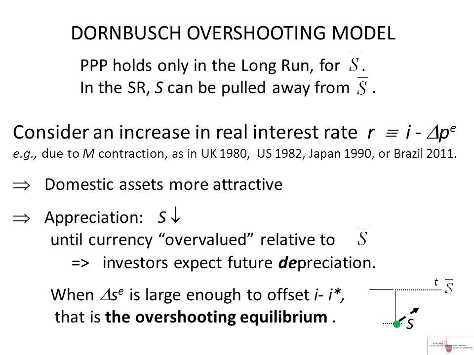 DORNBUSCH OVERSHOOTING MODEL
