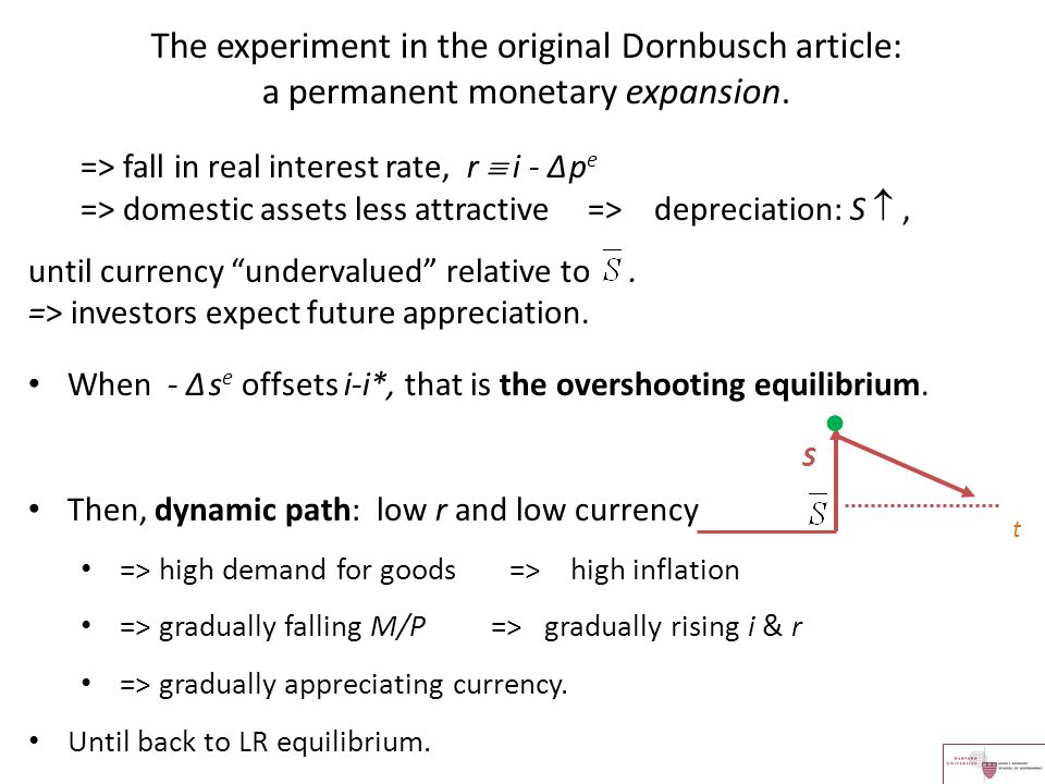 The experiment in the original Dornbusch article: a permanent monetary expansion.