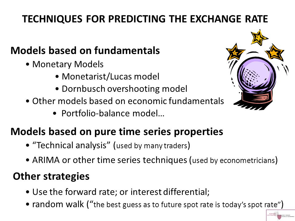 TECHNIQUES FOR PREDICTING THE EXCHANGE RATE