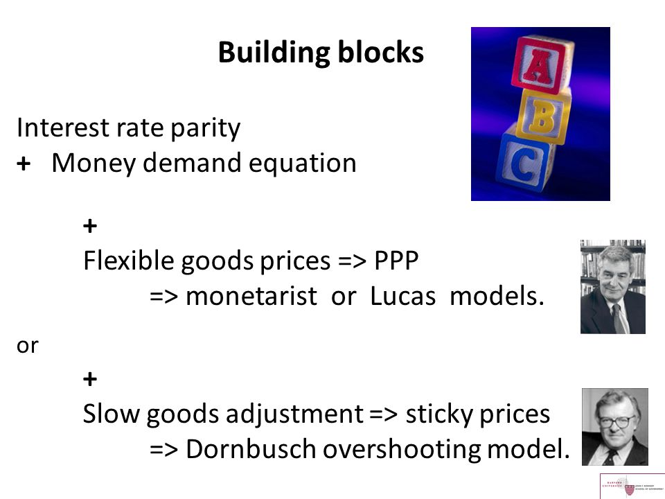 Building blocks Interest rate parity + Money demand equation
