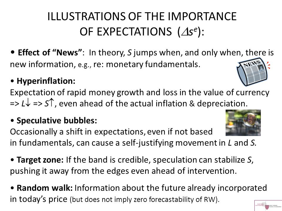 ILLUSTRATIONS OF THE IMPORTANCE OF EXPECTATIONS (se):