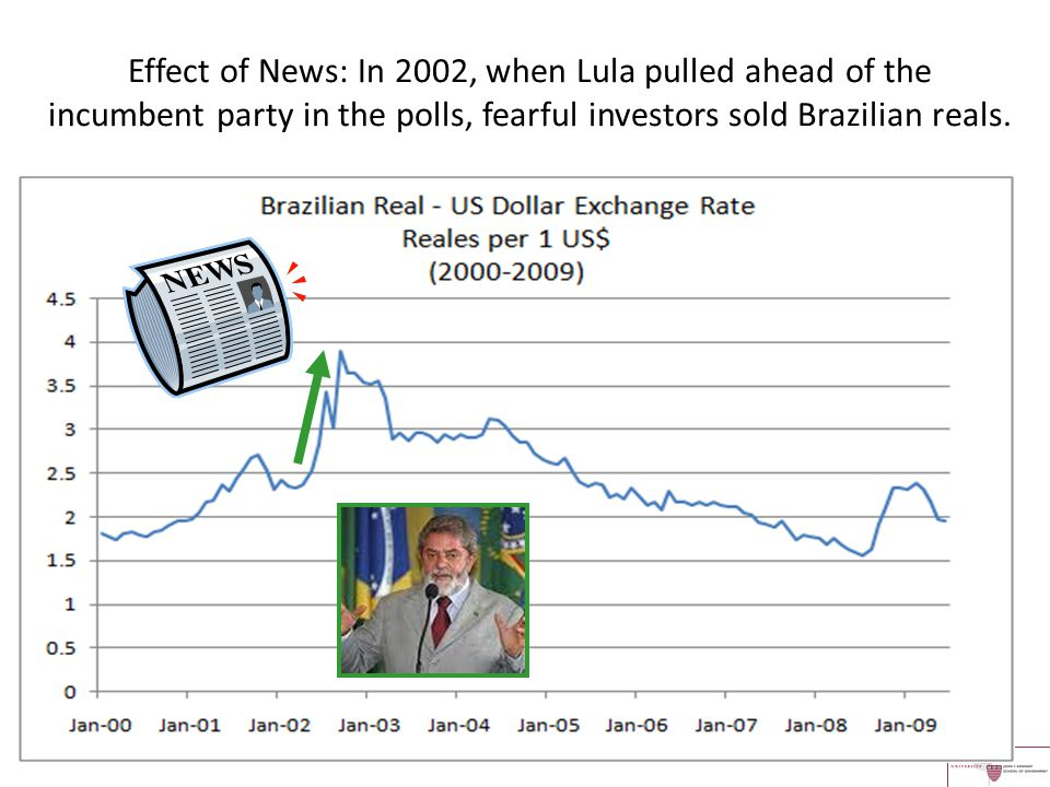 Effect of News: In 2002, when Lula pulled ahead of the incumbent party in the polls, fearful investors sold Brazilian reals.