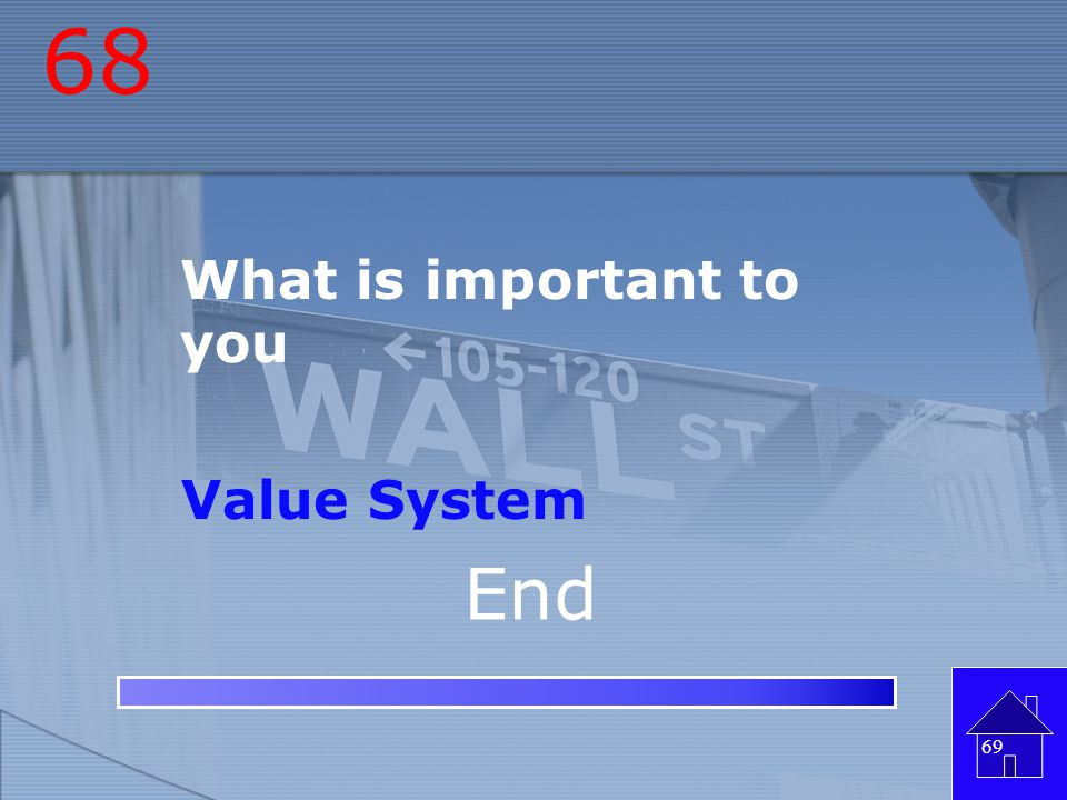 68 What is important to you Value System End