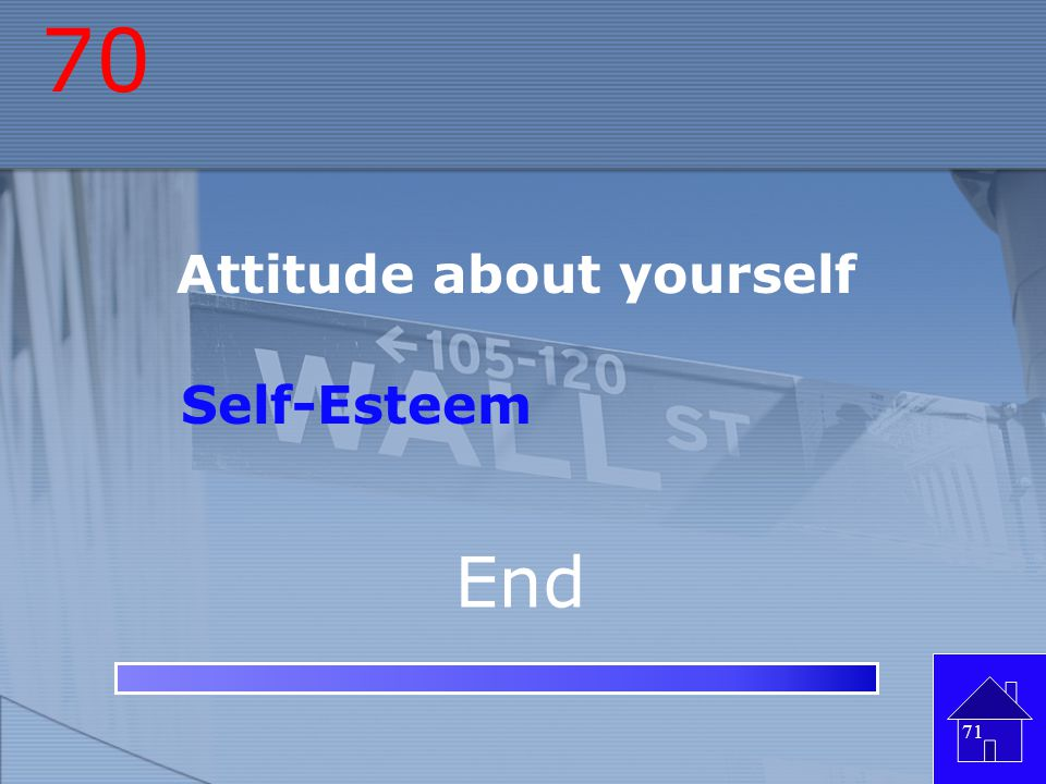 70 Attitude about yourself Self-Esteem End