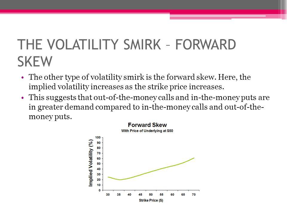 THE VOLATILITY SMIRK – FORWARD SKEW