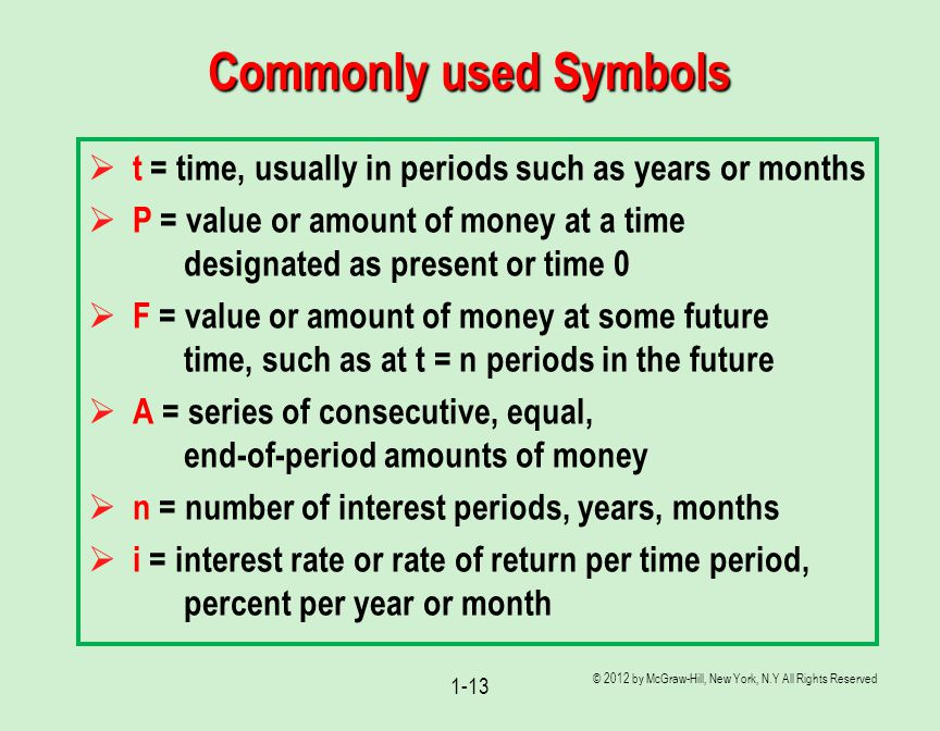 Commonly used Symbols t = time, usually in periods such as years or months.