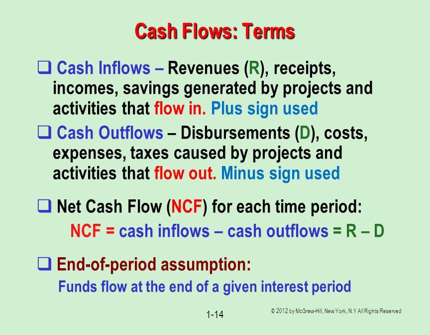 NCF = cash inflows – cash outflows = R – D