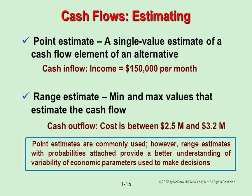 Cash Flows: Estimating