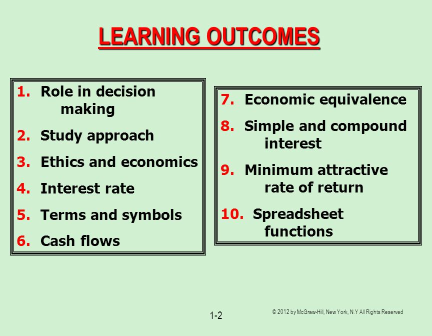 LEARNING OUTCOMES Role in decision making Economic equivalence
