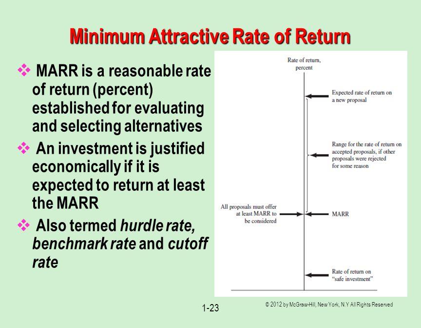 Minimum Attractive Rate of Return