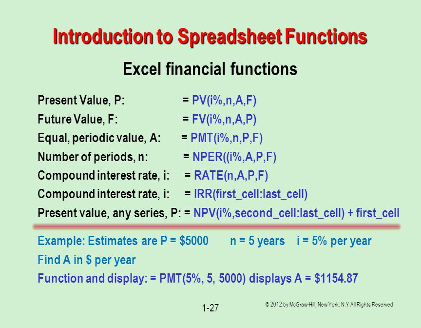 Introduction to Spreadsheet Functions