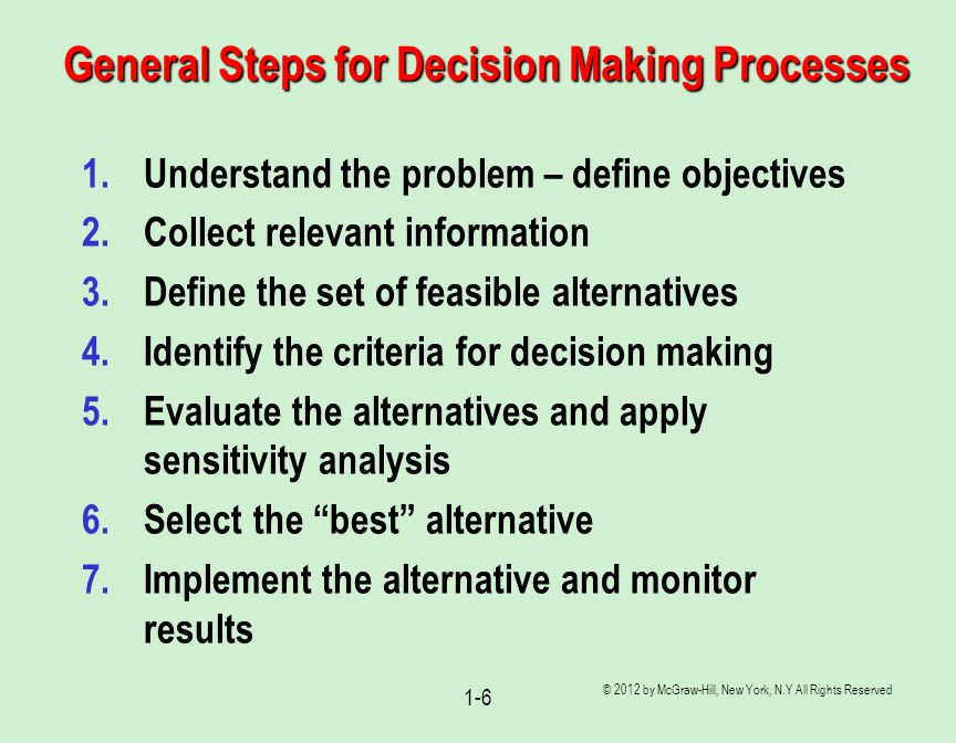 General Steps for Decision Making Processes