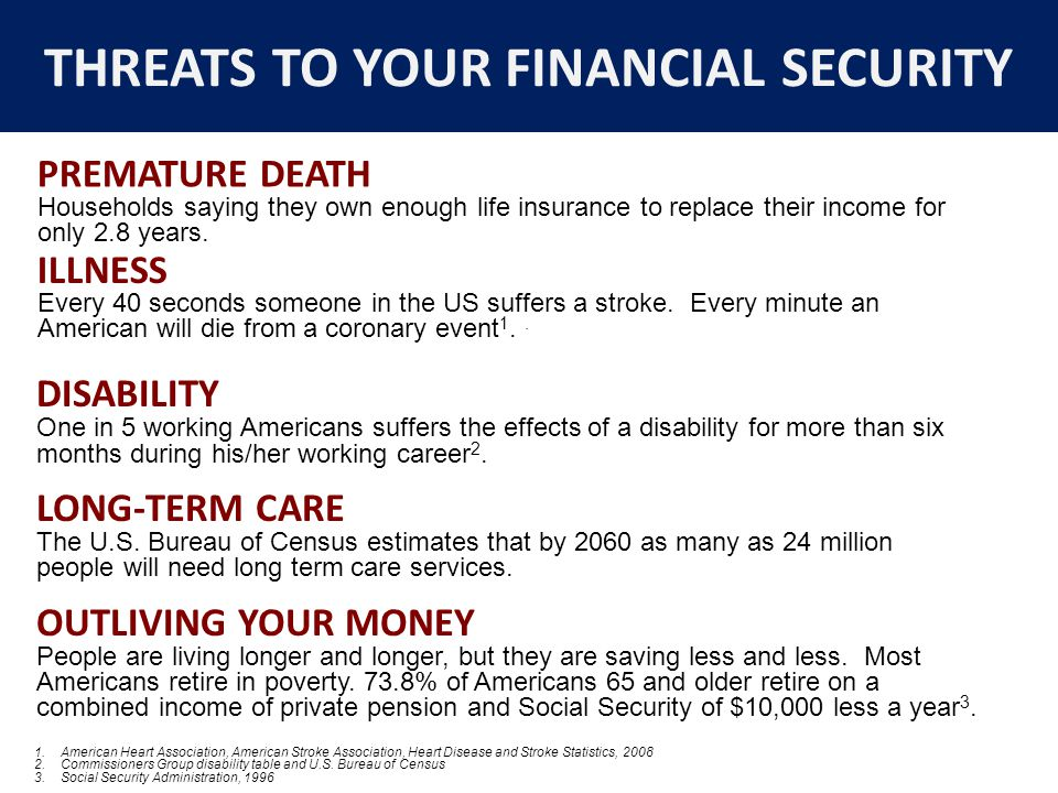 THREATS TO YOUR FINANCIAL SECURITY