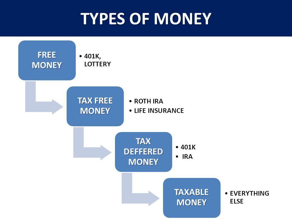 TYPES OF MONEY FREE MONEY TAX FREE MONEY TAX DEFFERED MONEY