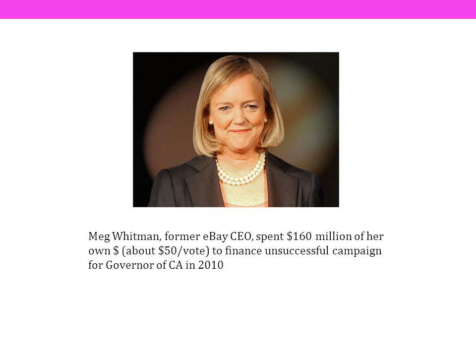 Meg Whitman, former eBay CEO, spent $160 million of her own $ (about $50/vote) to finance unsuccessful campaign for Governor of CA in 2010