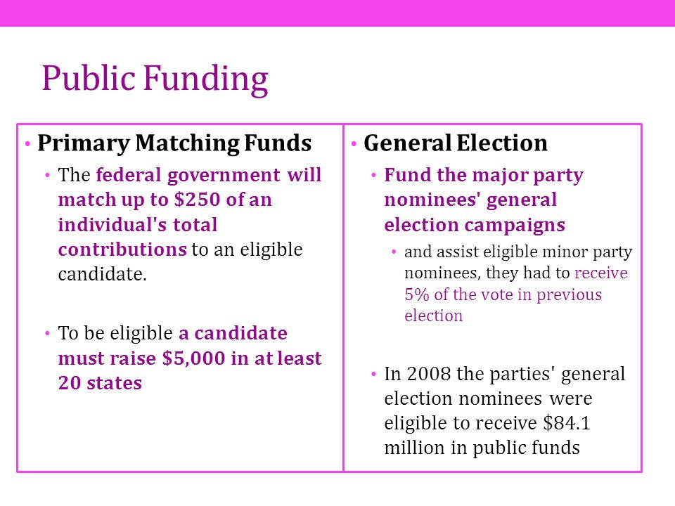 Public Funding Primary Matching Funds General Election