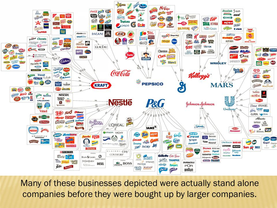 Many of these businesses depicted were actually stand alone companies before they were bought up by larger companies.