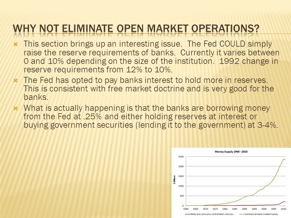 Why not eliminate open market operations