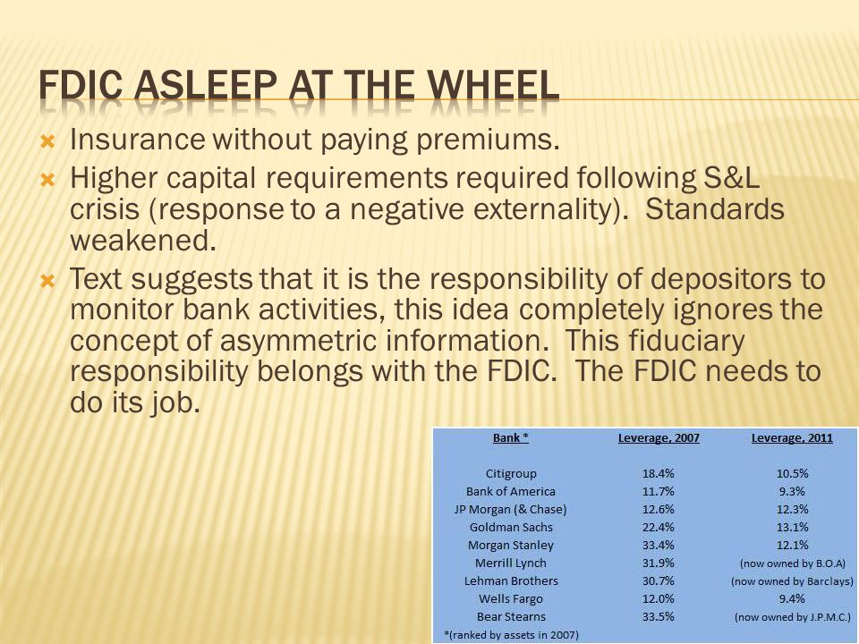 Fdic asleep at the wheel
