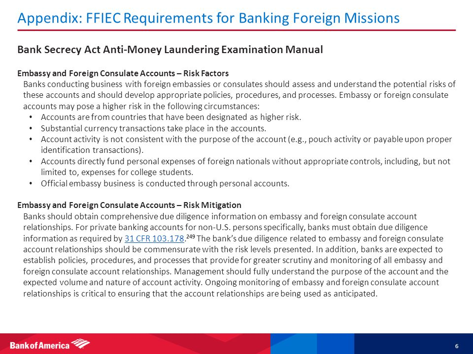 Appendix: FFIEC Requirements for Banking Foreign Missions