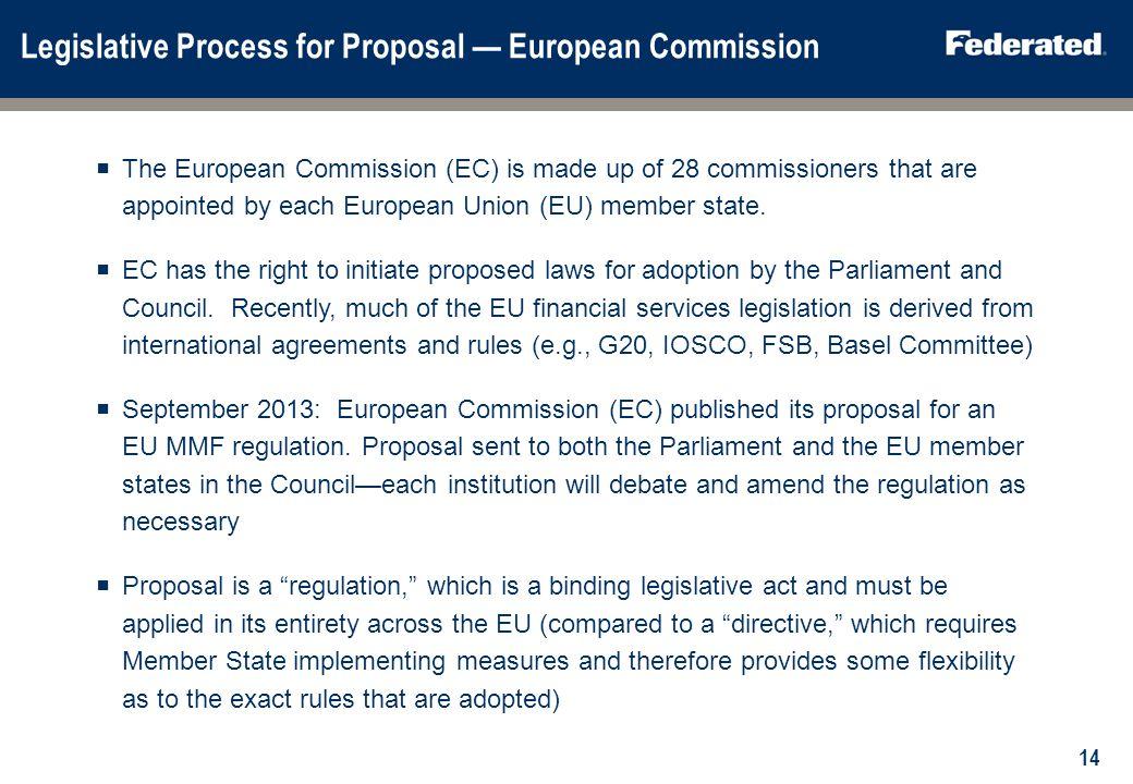 Legislative Process for Proposal — Parliament