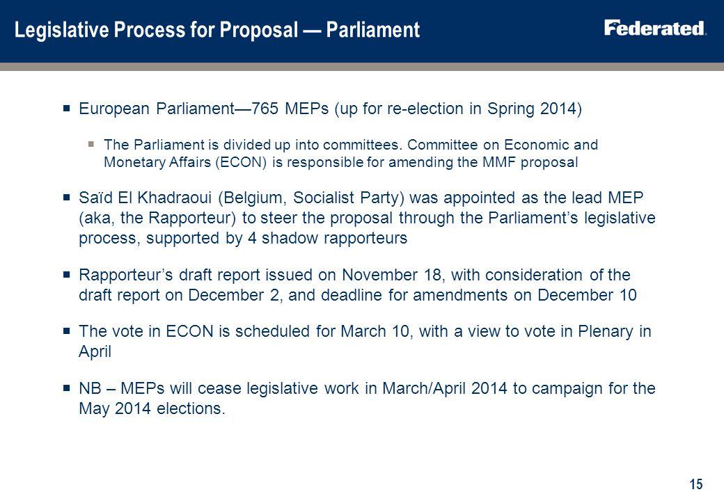 Legislative Process for Proposal — European Council
