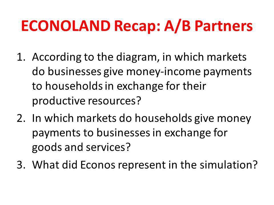 ECONOLAND Recap: A/B Partners