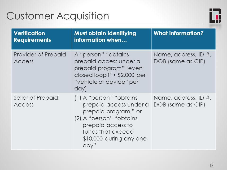 Customer Acquisition Verification Requirements