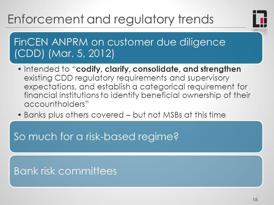 Enforcement and regulatory trends
