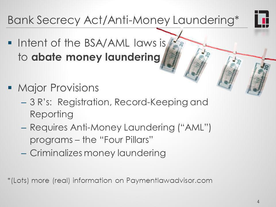 Bank Secrecy Act/Anti-Money Laundering*