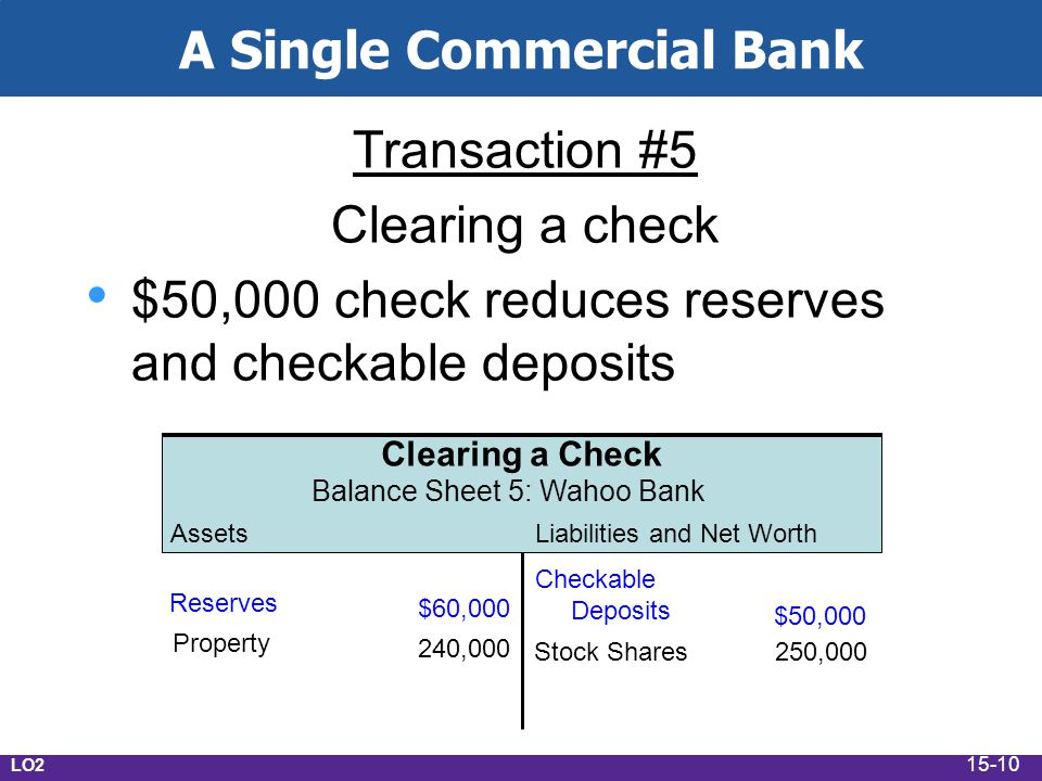 A Single Commercial Bank