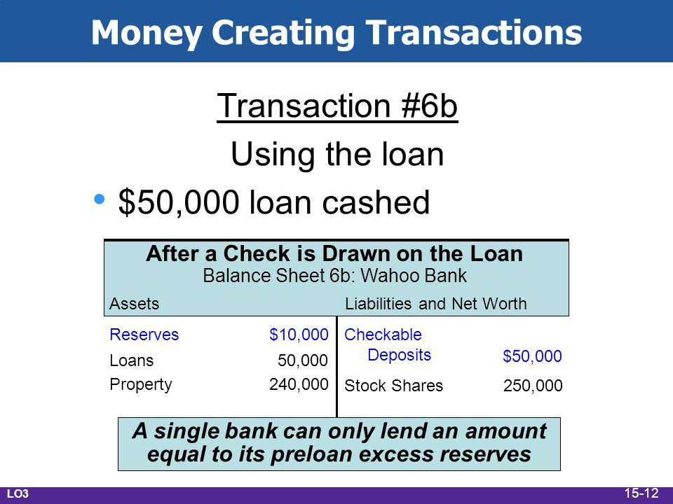 Money Creating Transactions