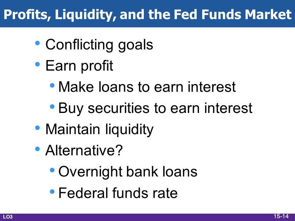 Profits, Liquidity, and the Fed Funds Market
