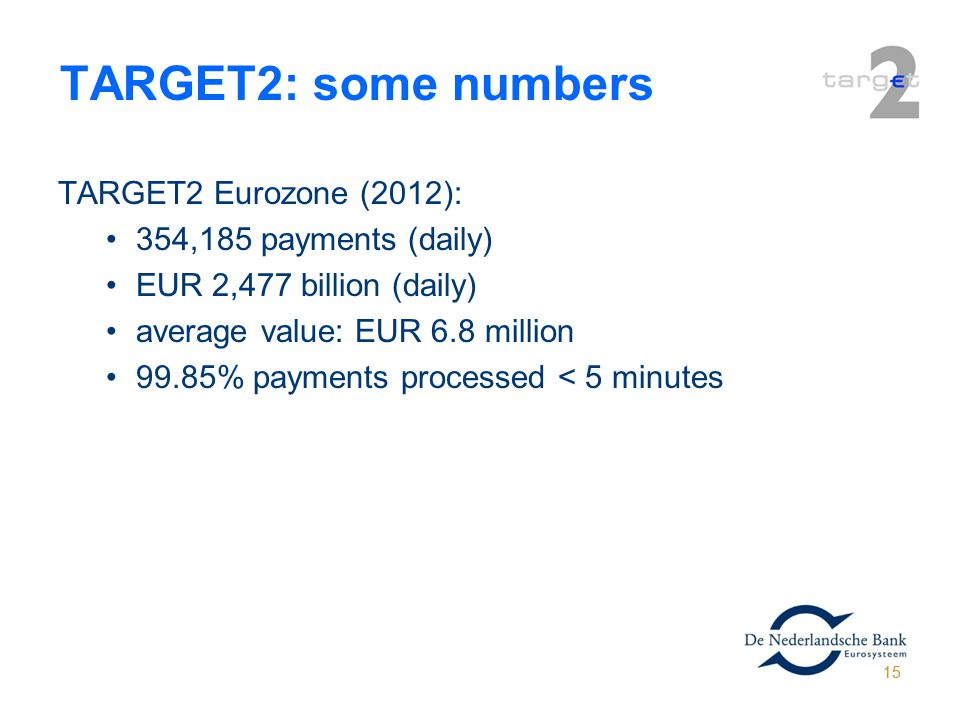 TARGET2: some numbers TARGET2 Eurozone (2012):