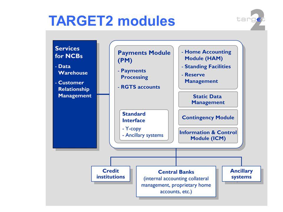 TARGET2 modules