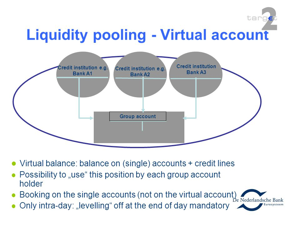 Liquidity pooling - Virtual account