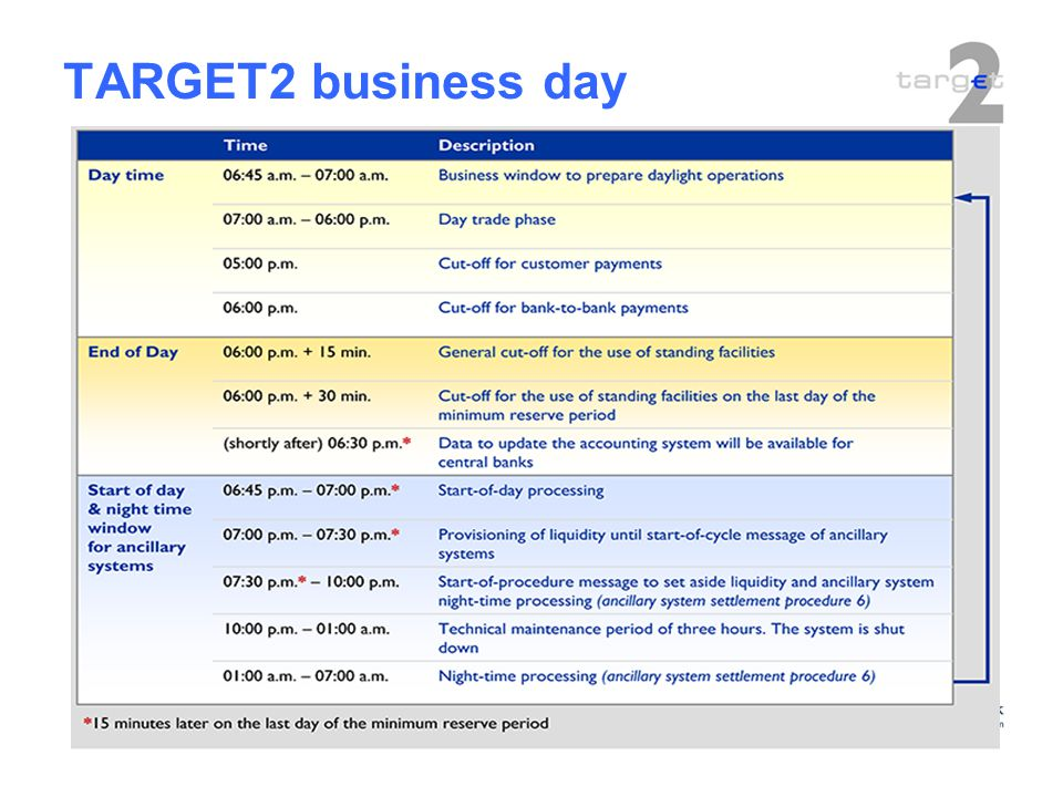 02/06/11 TARGET2 business day 24