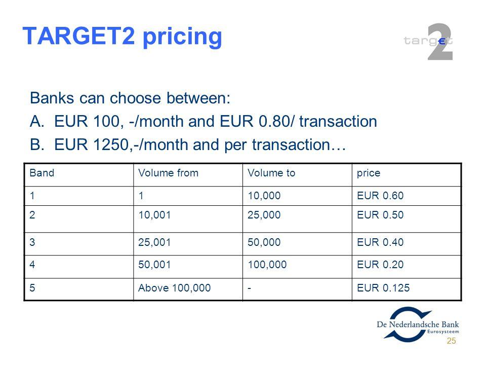 TARGET2 pricing Banks can choose between: