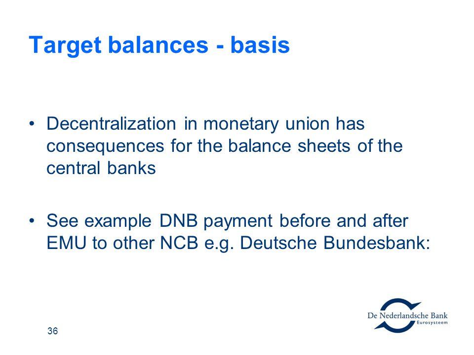 Target balances - basis
