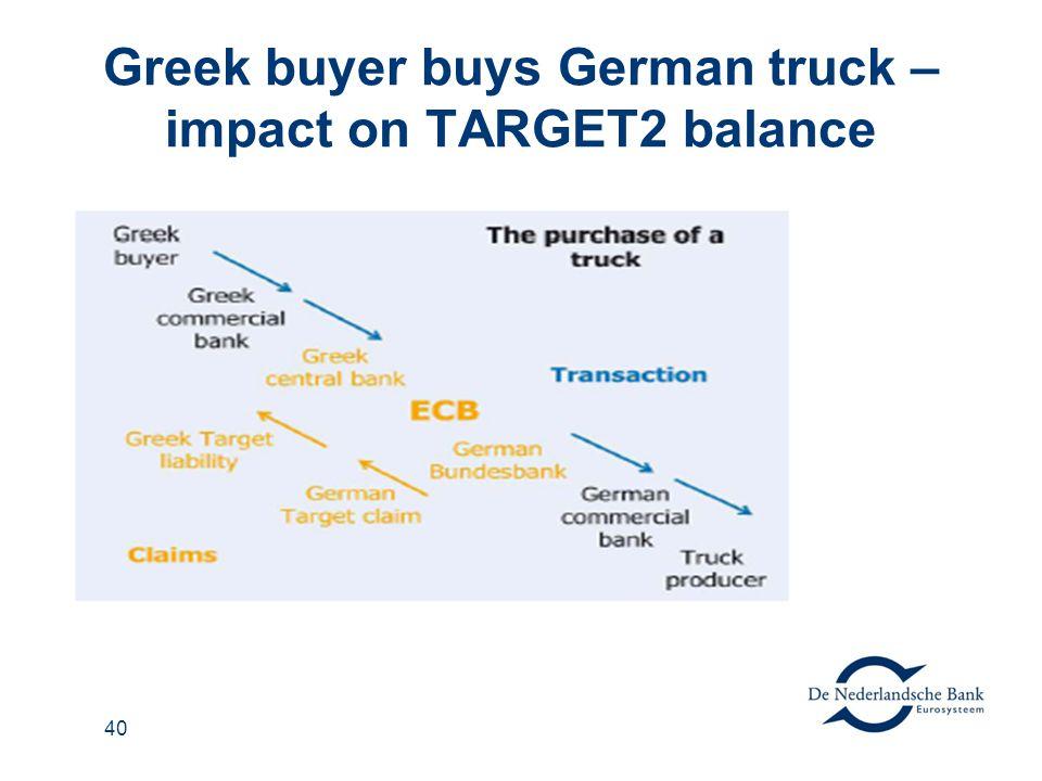 Greek buyer buys German truck – impact on TARGET2 balance