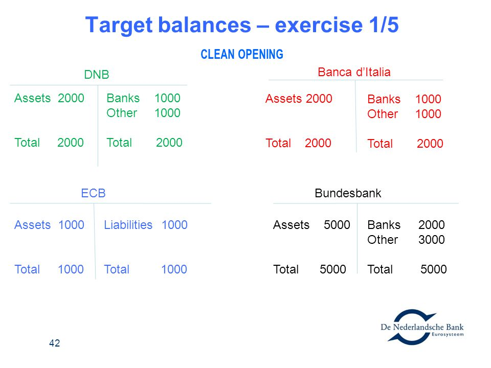 Target balances – exercise 1/5 clean opening
