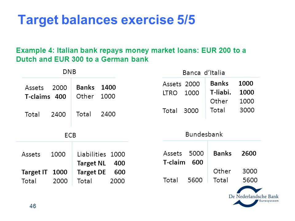 Target balances exercise 5/5