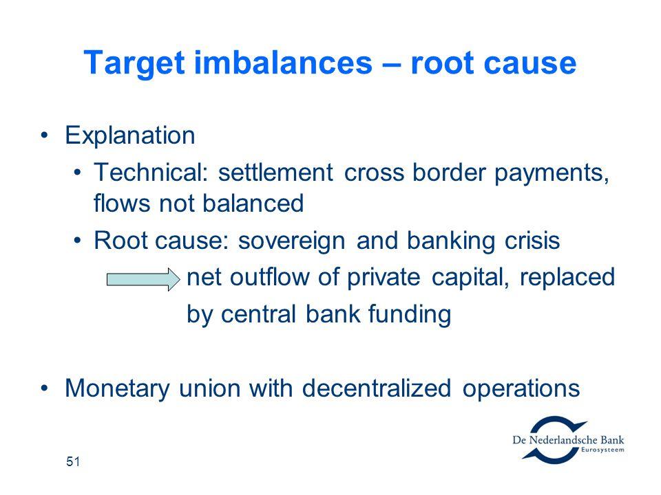 Target imbalances – root cause