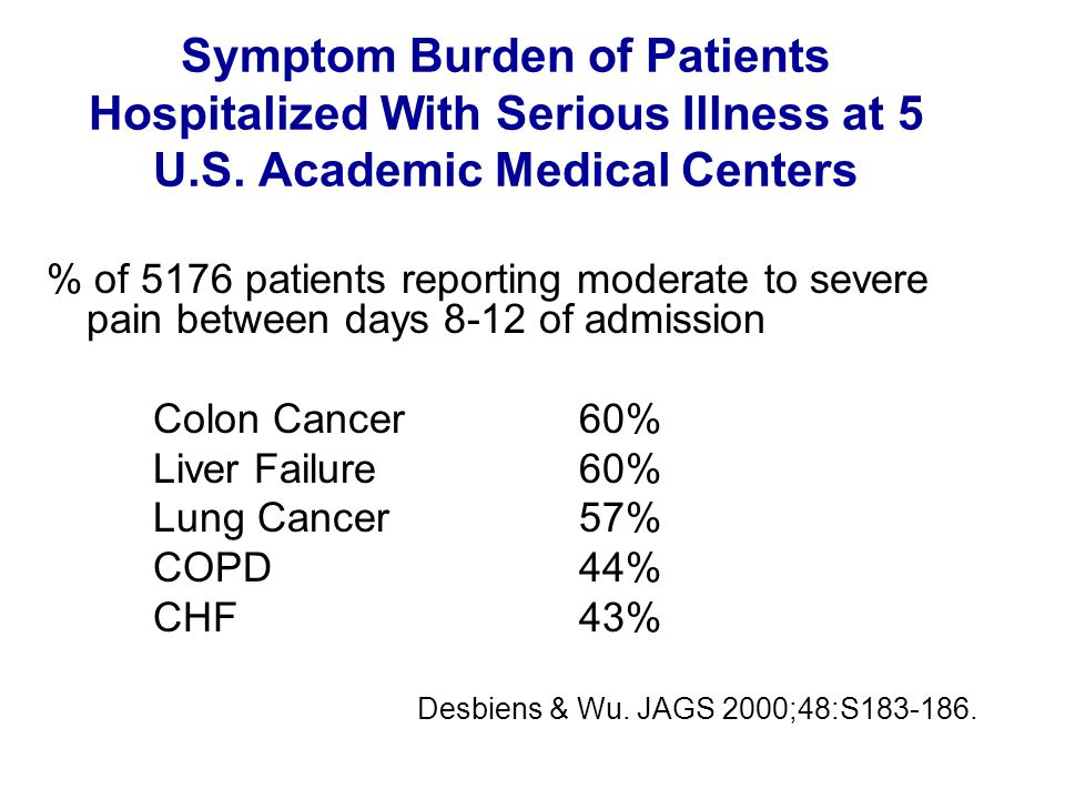 Symptom Burden of Patients Hospitalized With Serious Illness at 5 U. S
