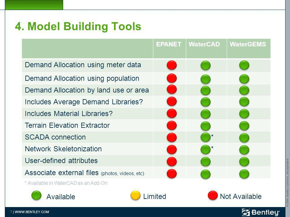 4. Model Building Tools Demand Allocation using meter data