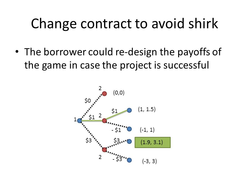 Change contract to avoid shirk